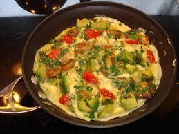 patelnia a na niej omlet z warzywami z szynką
